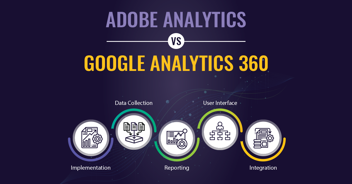 Google Analytics 360° vs. Adobe Analytics—Key Differences